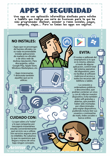 Apps y seguridad